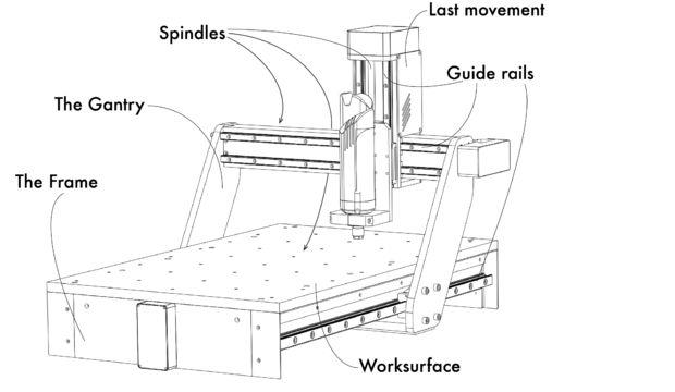 the machine stops pdf