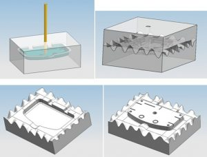How does vacuum casting work