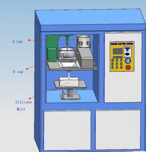 Machines used in vacuum casting